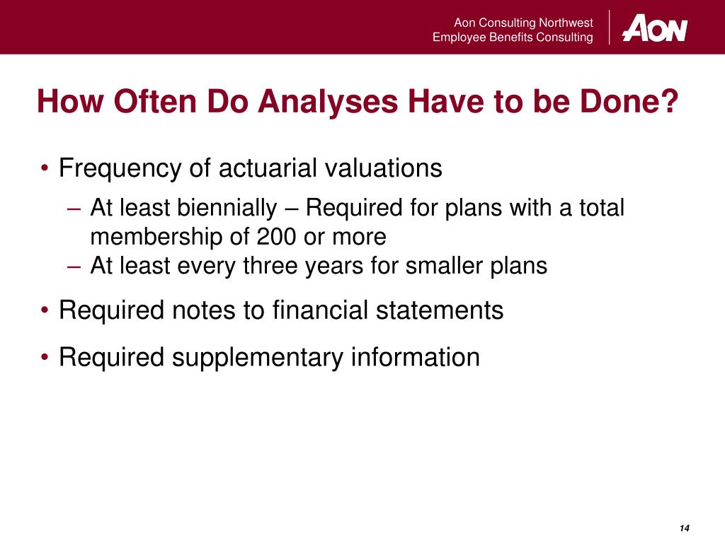 How Often Do Analyses Have to be Done?