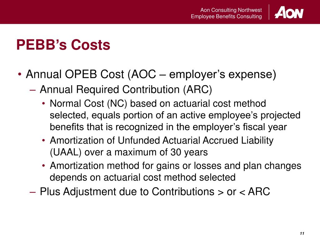 PEBB's Costs