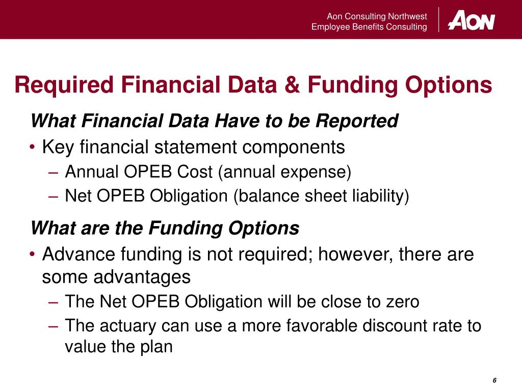 Required Financial Data & Funding Options
