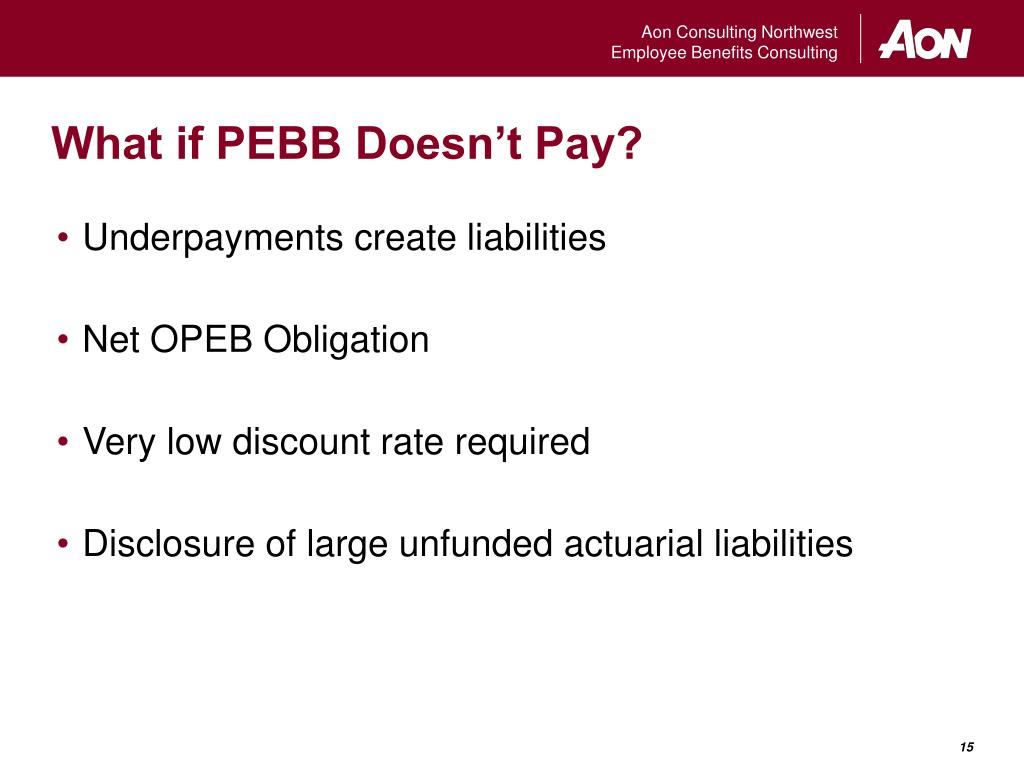 What if PEBB Doesn't Pay?