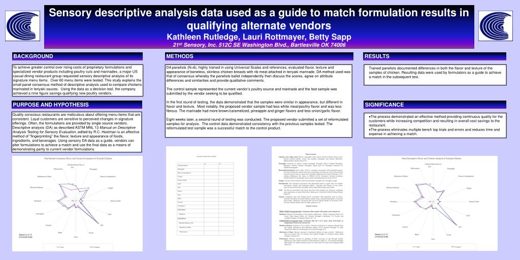 Sensory descriptive analysis data used as a guide to match formulation results in qualifying alternate vendors