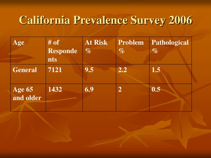 California Prevalence Survey 2006