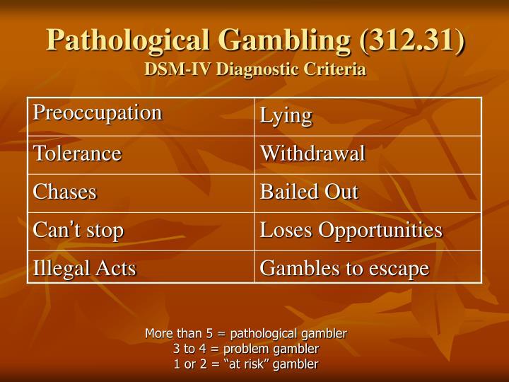 Pathological Gambling (312.31)