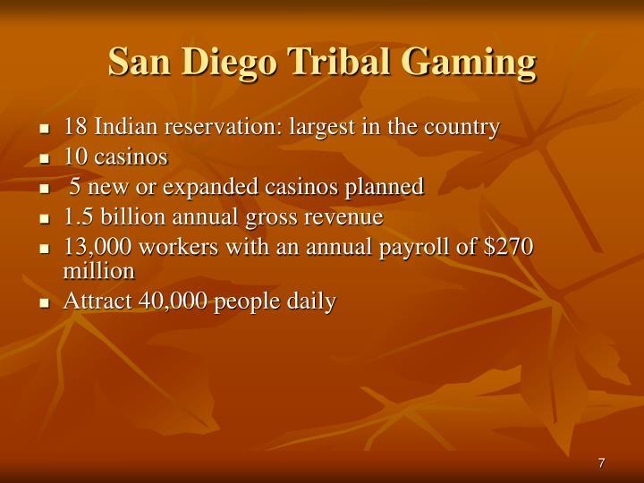 San Diego Tribal Gaming