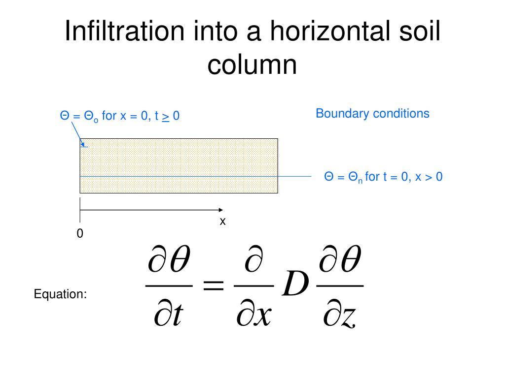 Infiltration into a horizontal soil column