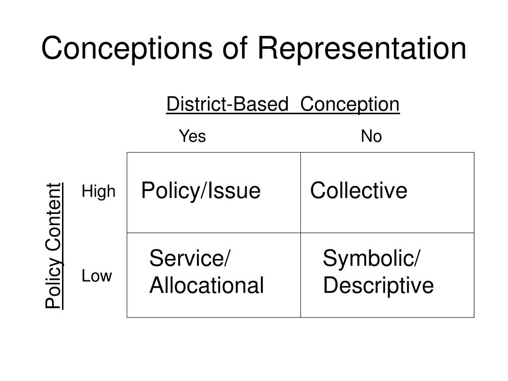 District-Based  Conception
