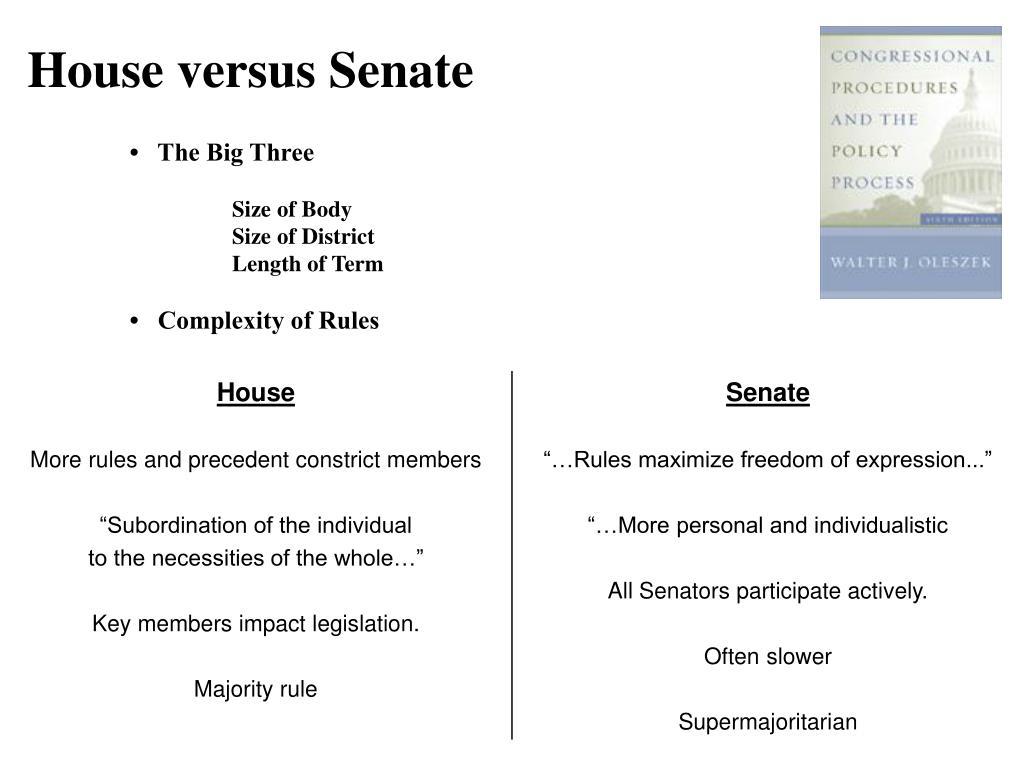 House versus Senate