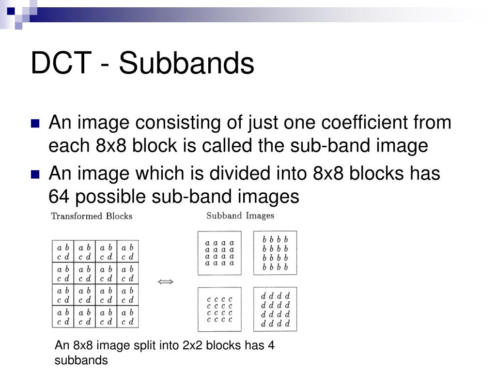 DCT - Subbands