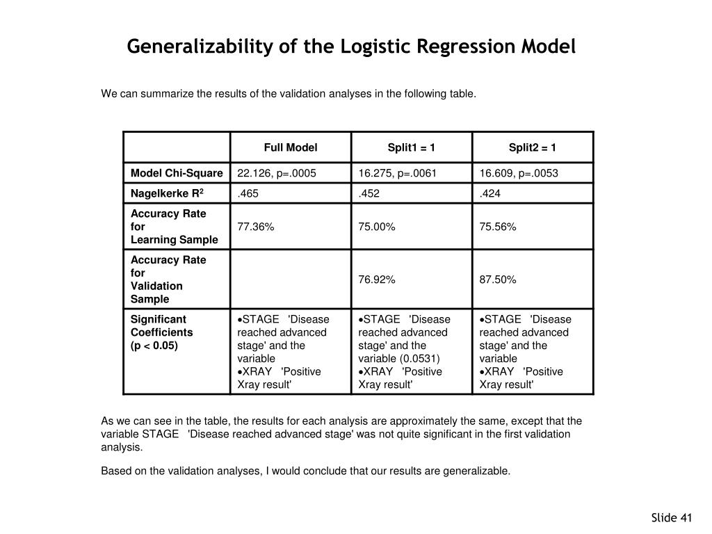 Generalizability of the Logistic Regression Model