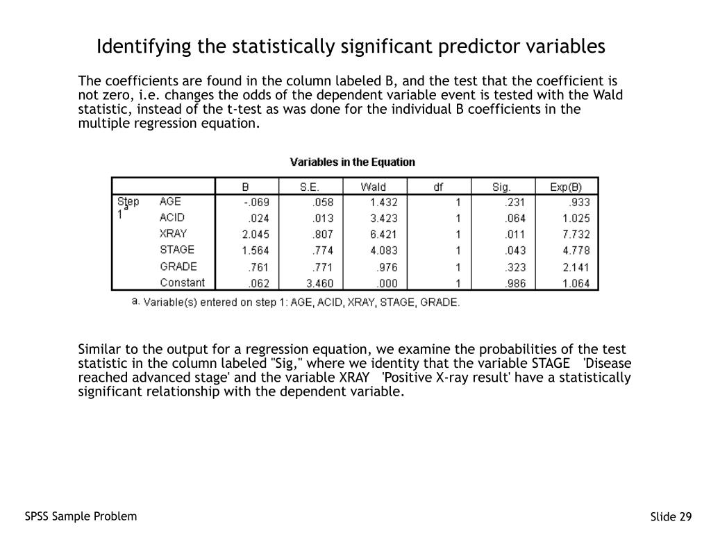 Identifying the statistically significant predictor variables
