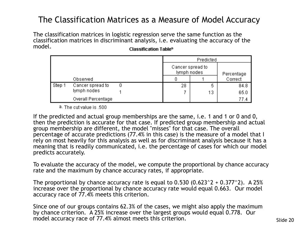 The Classification Matrices as a Measure of Model Accuracy