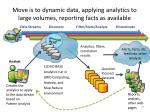 move is to dynamic data applying analytics to large volumes reporting facts as available