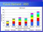 future demand asd