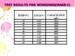 test results for windings make i