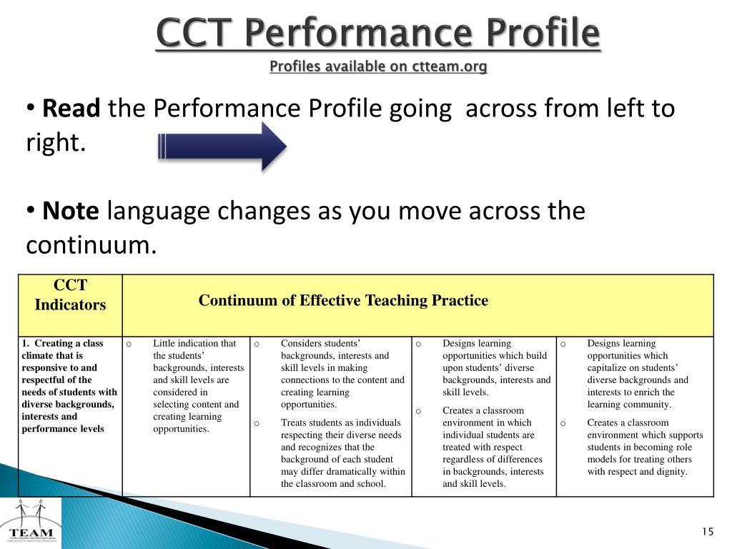 CCT Performance Profile