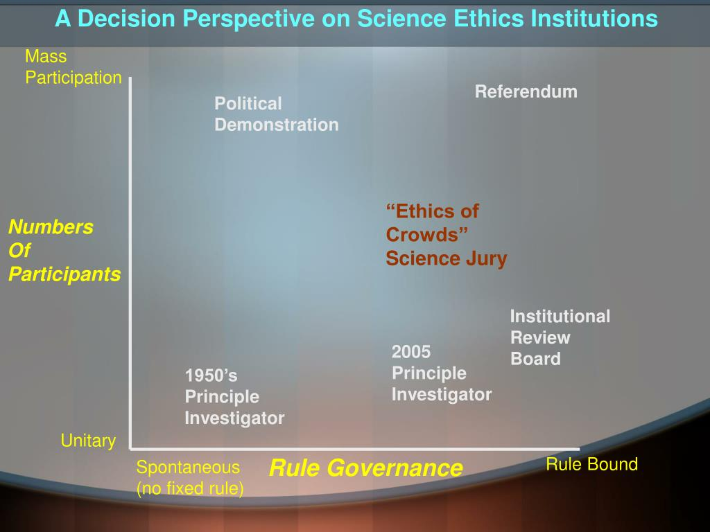 A Decision Perspective on Science Ethics Institutions