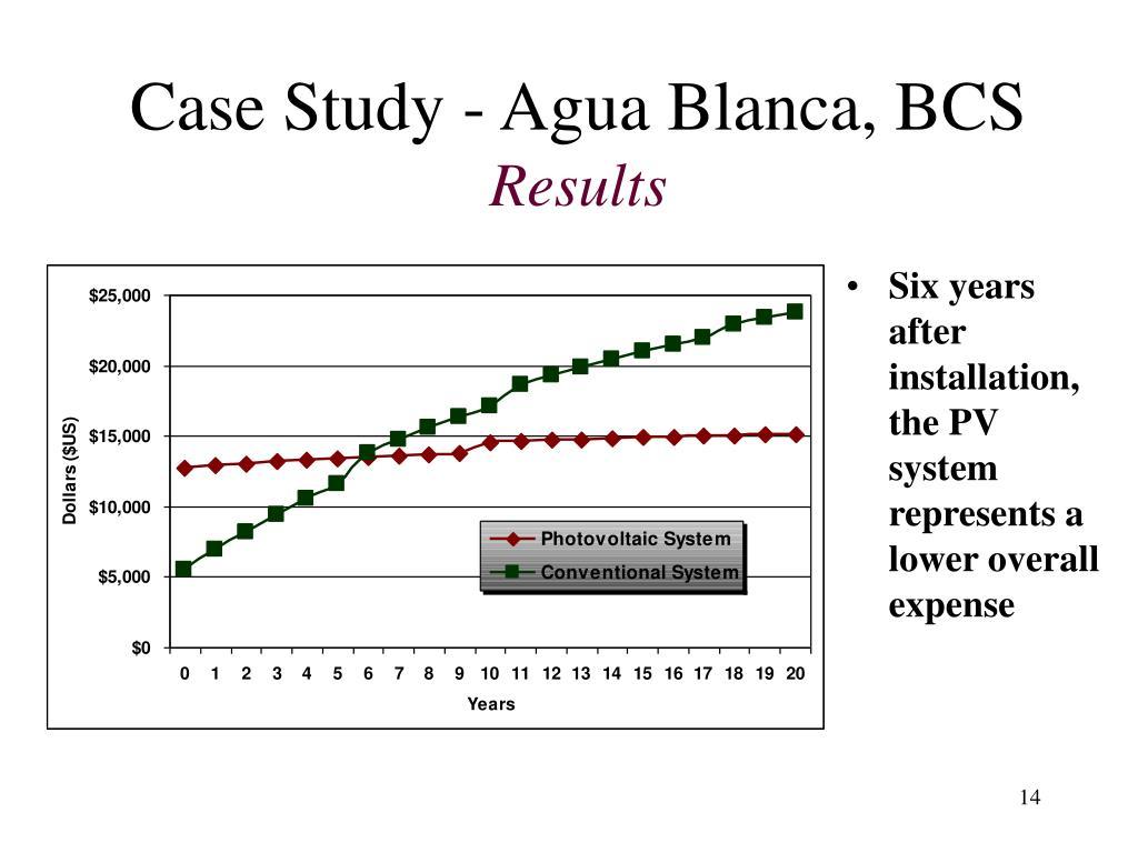 Case Study - Agua Blanca, BCS