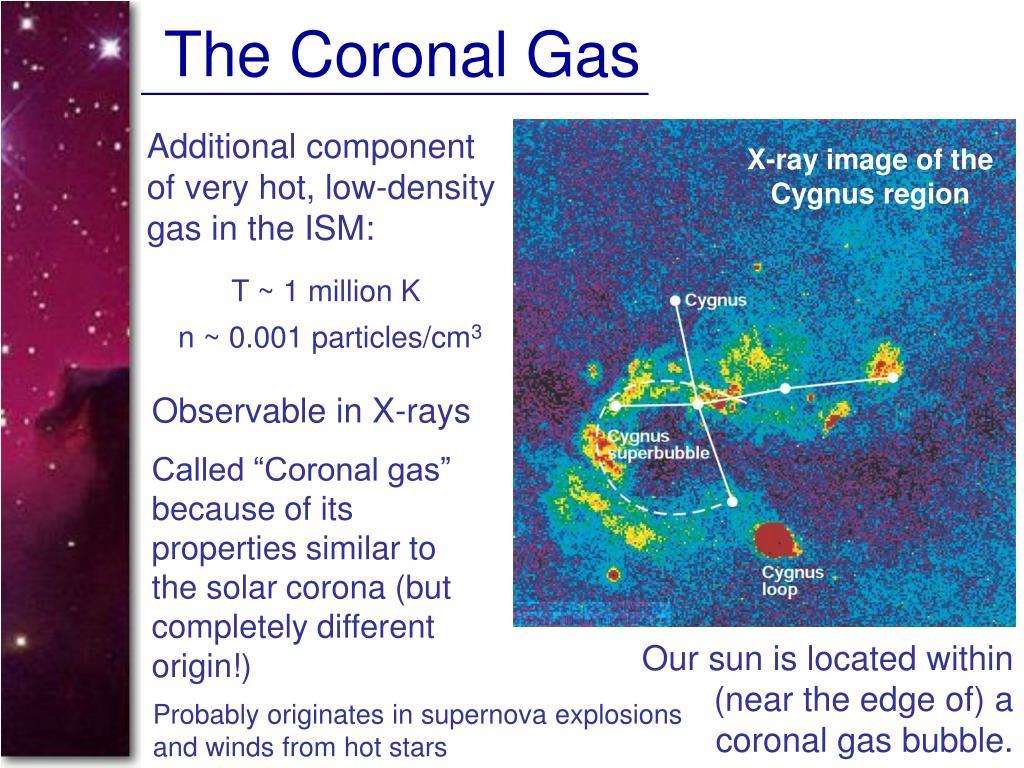 The Coronal Gas