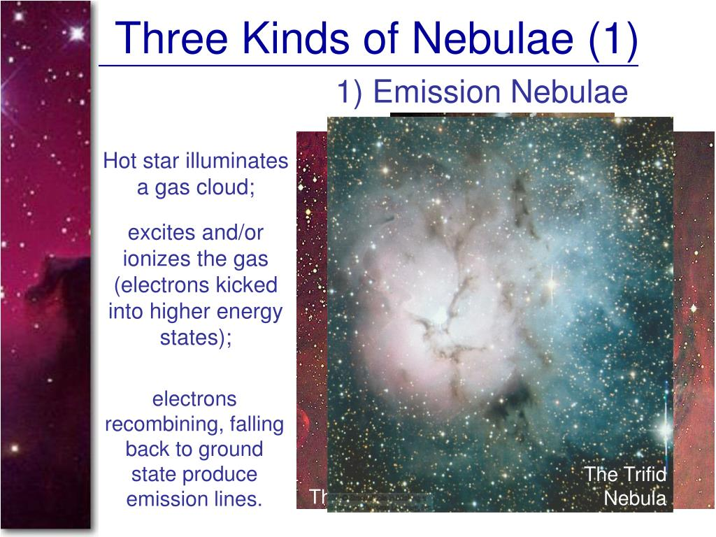 Three Kinds of Nebulae (1)