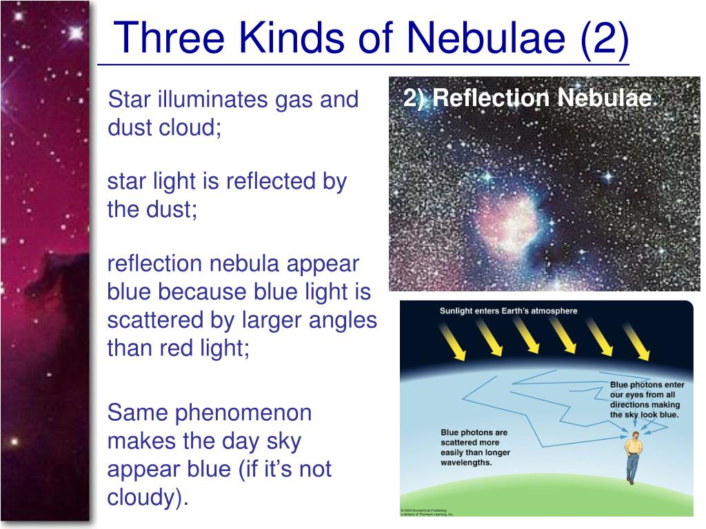 Three Kinds of Nebulae (2)