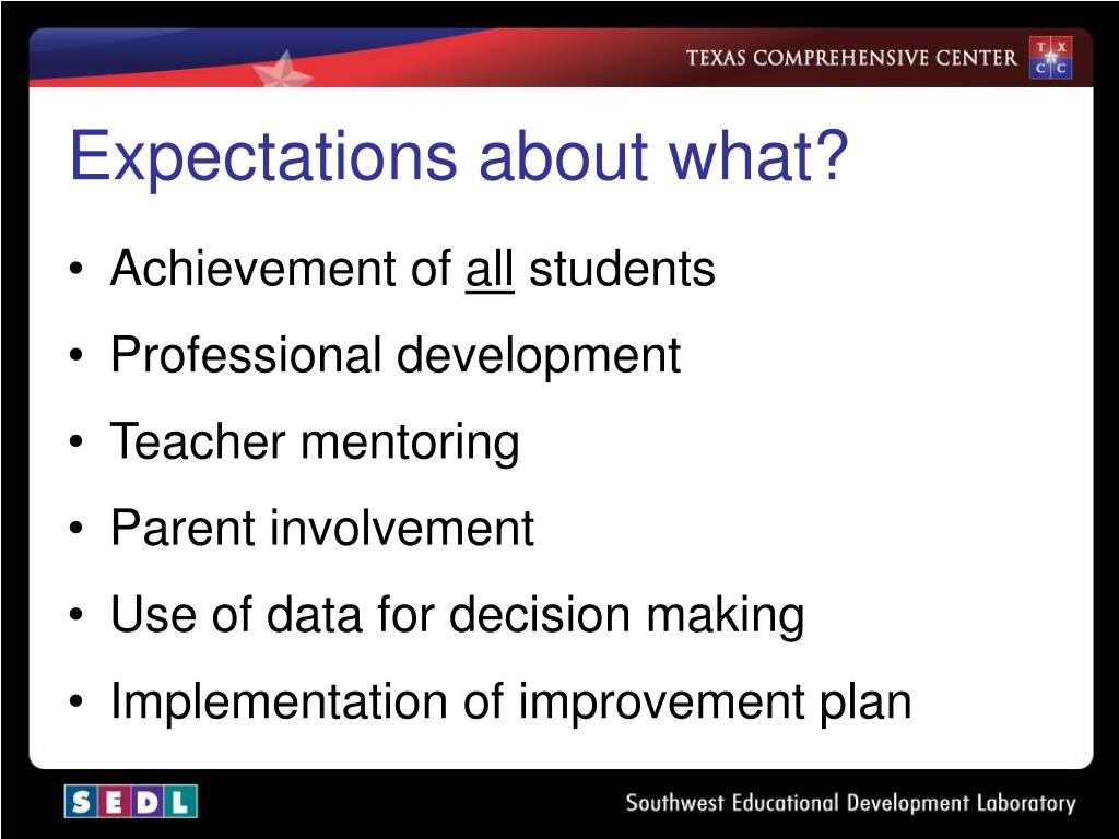 Expectations about what?
