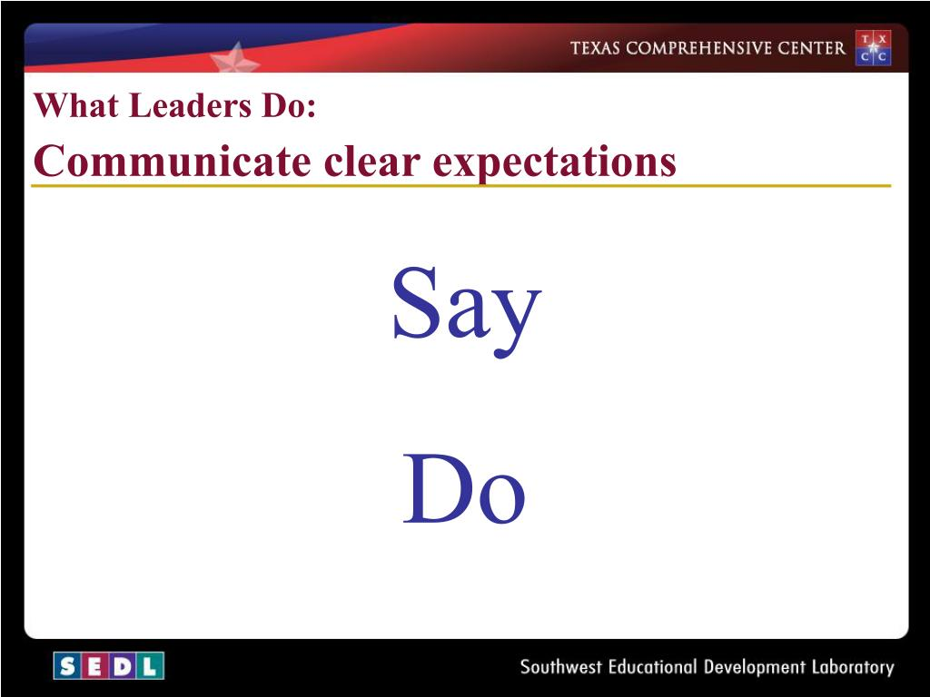 What Leaders Do: