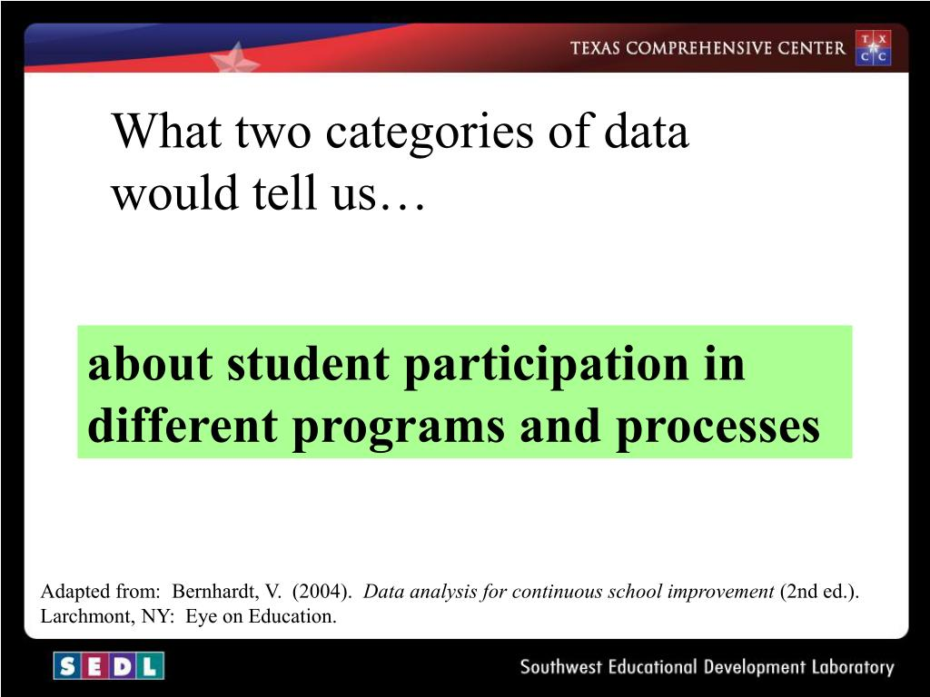 What two categories of data would tell us…