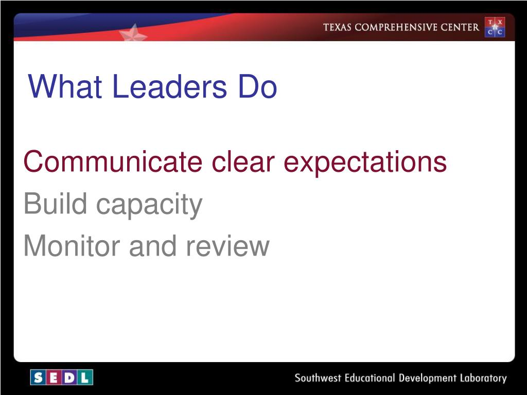 What Leaders Do