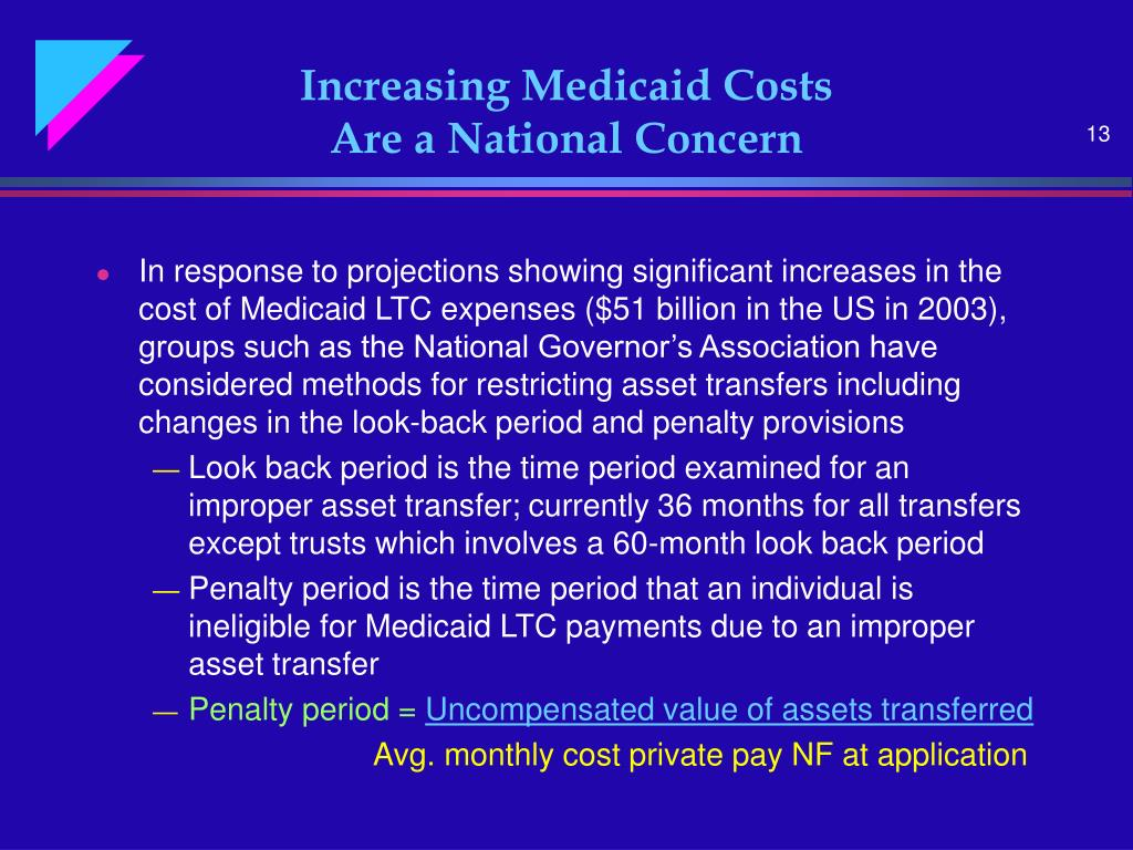 Increasing Medicaid Costs
