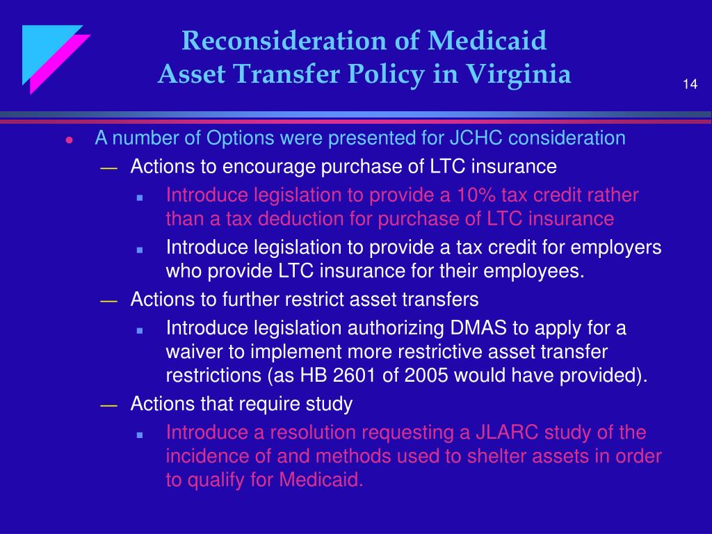 Reconsideration of Medicaid