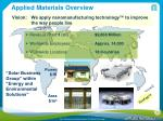 applied materials overview