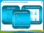cost learning curve examples