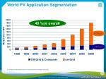 world pv application segmentation