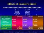 effects of inventory errors45
