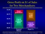 gross profit on 1 of sales for two merchandisers