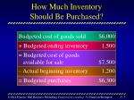 how much inventory should be purchased