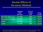 income effects of inventory methods30