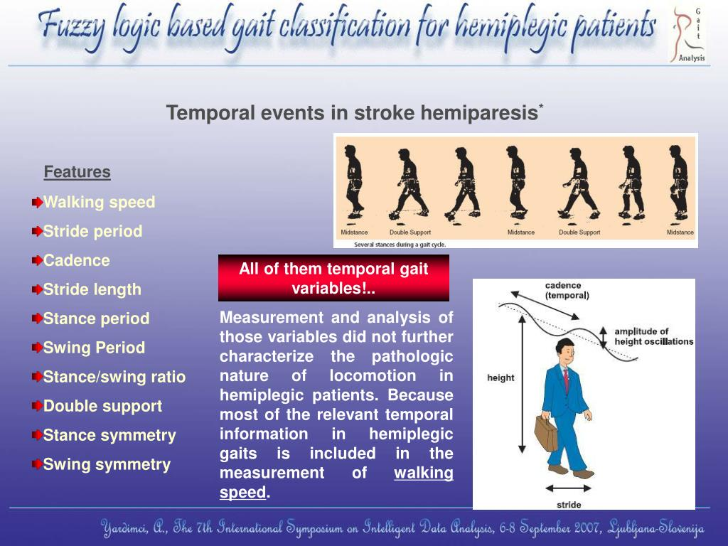 Temporal events in stroke hemiparesis
