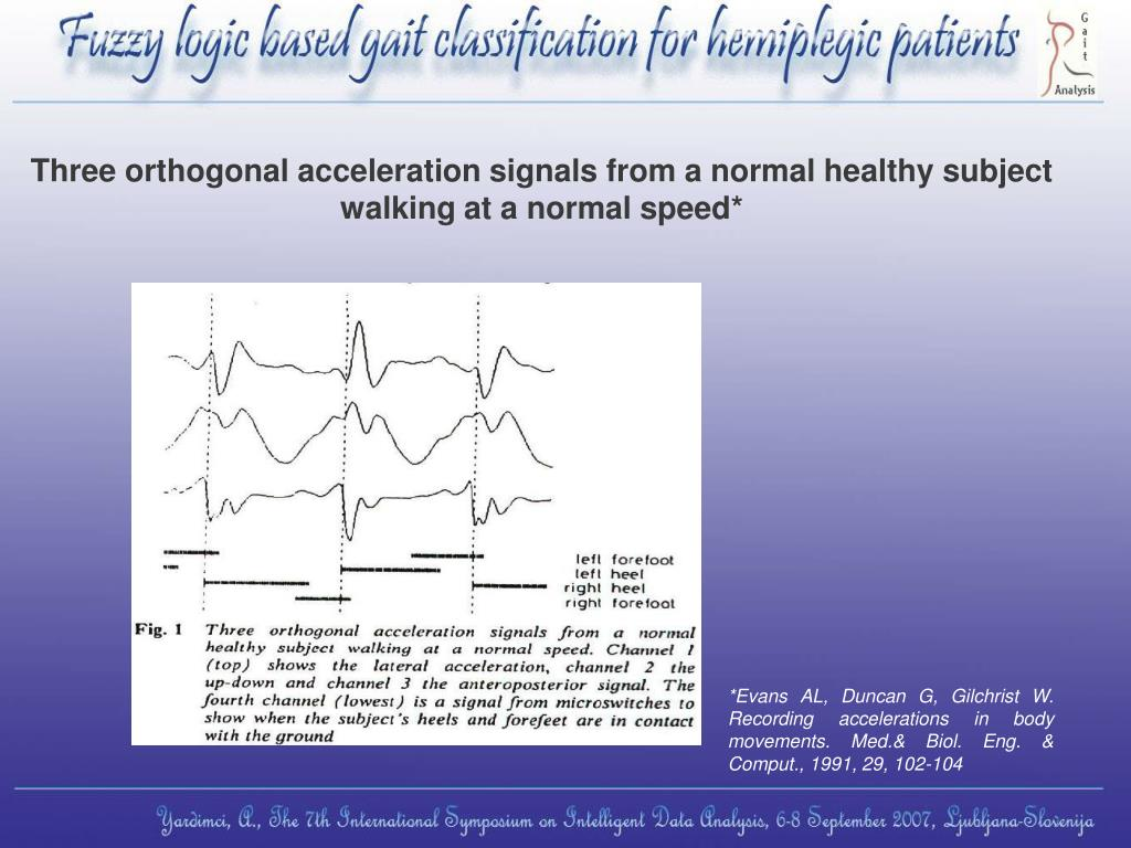 Three orthogonal acceleration signals from a normal healthy subject walking at a normal speed*