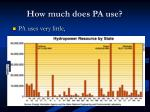 how much does pa use