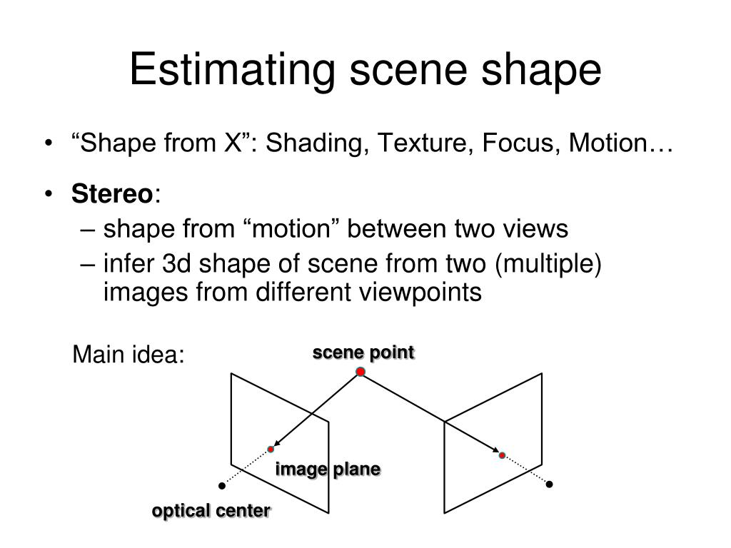 Estimating scene shape