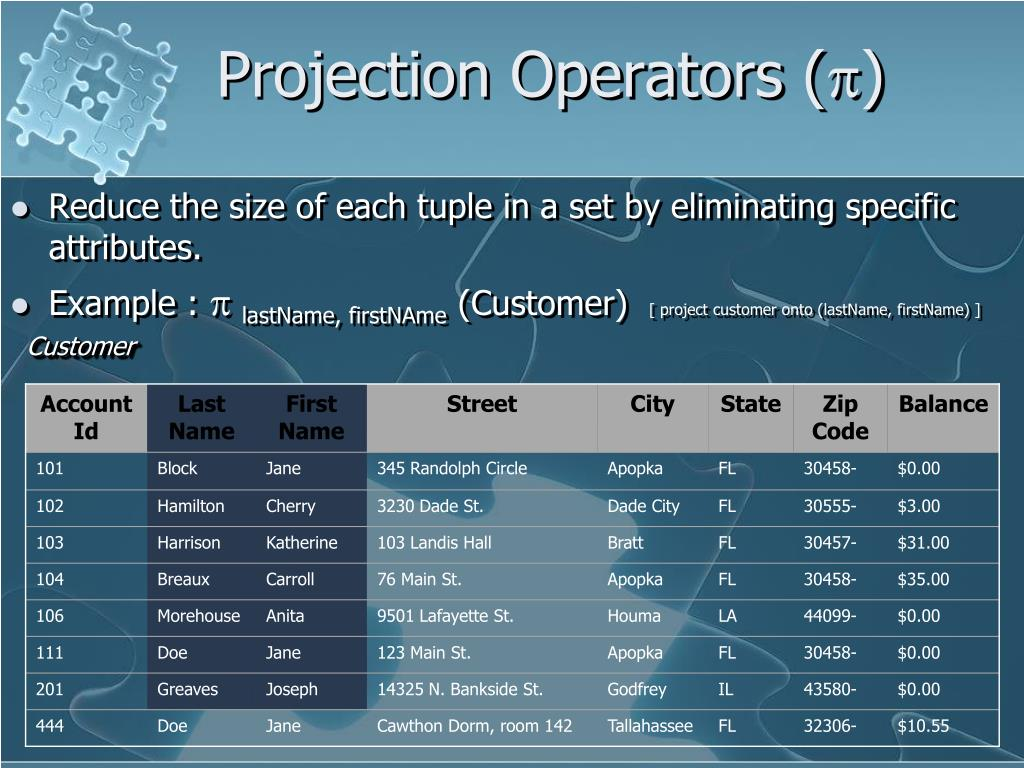 Projection Operators (