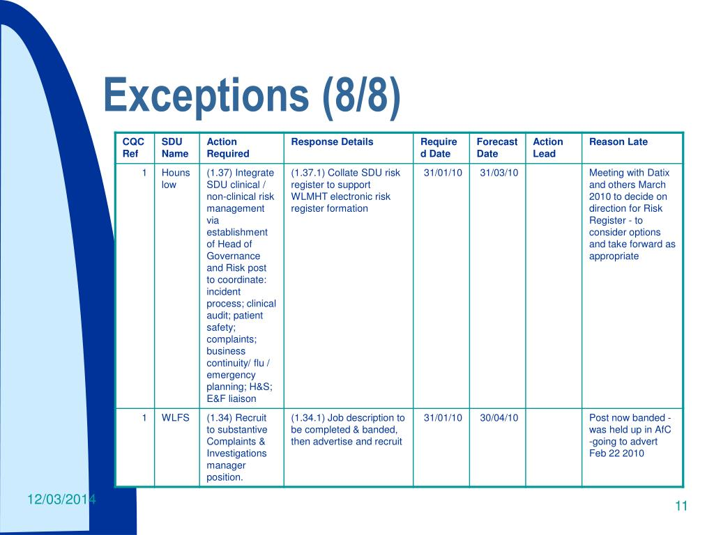 Exceptions (8/8)