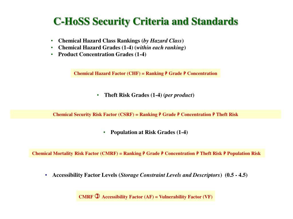 C-HoSS Security Criteria and Standards