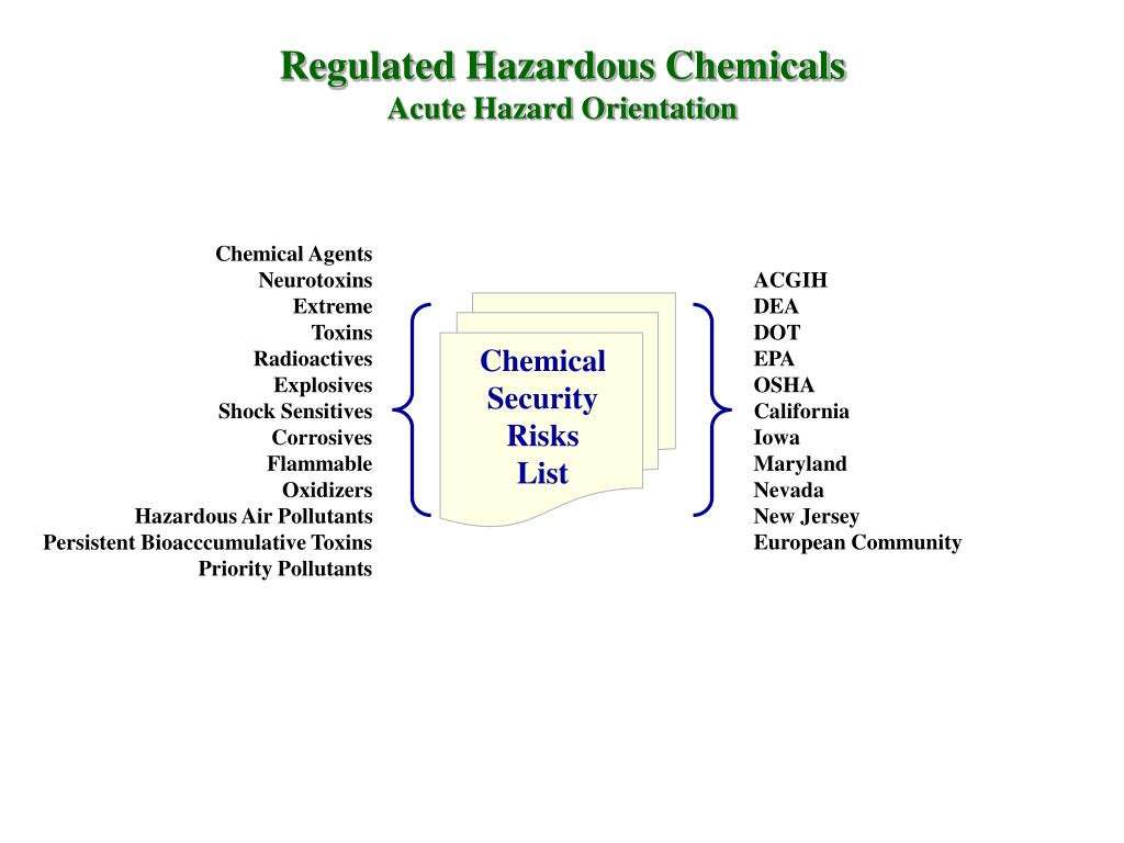 Regulated Hazardous Chemicals