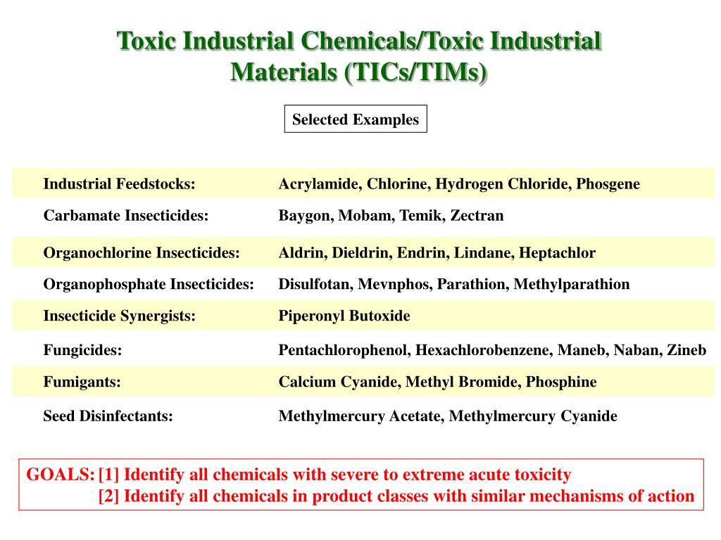 Industrial Feedstocks: