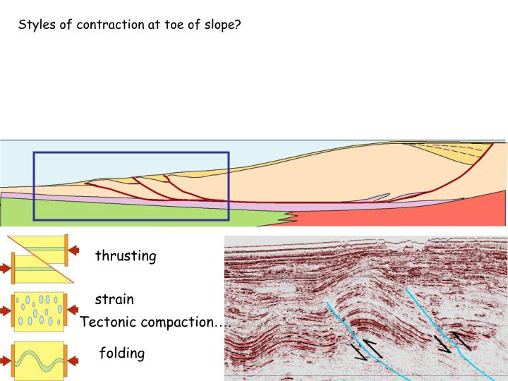 Styles of contraction at toe of slope?