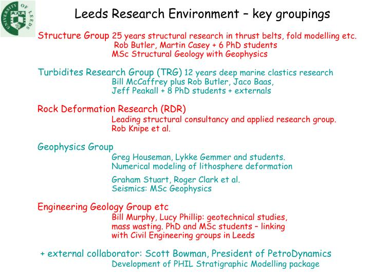 Leeds Research Environment – key groupings