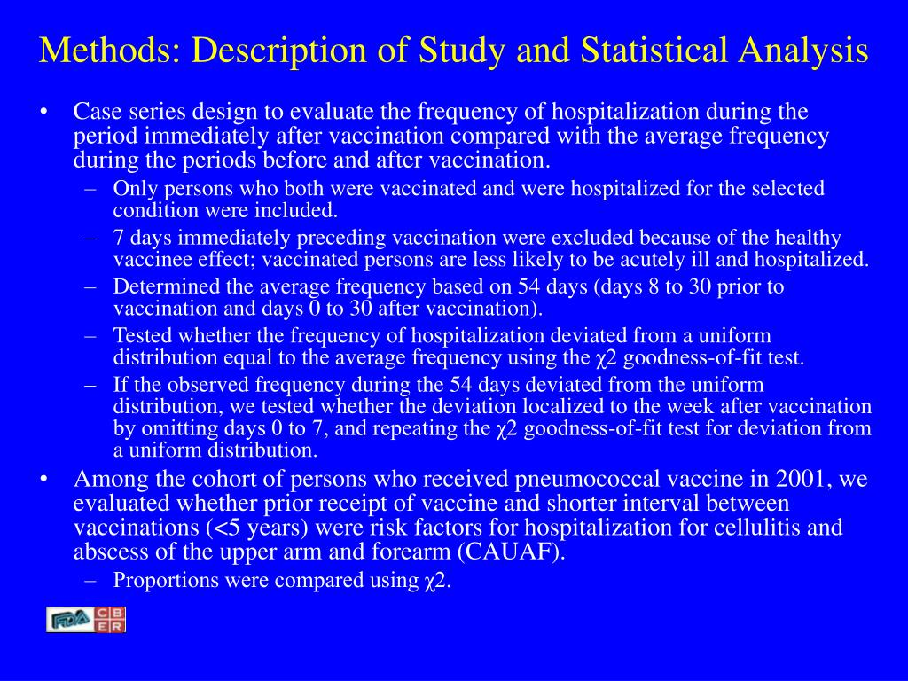 Methods: Description of Study and Statistical Analysis
