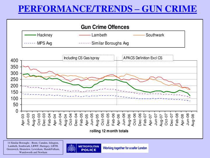 PERFORMANCE/TRENDS – GUN CRIME